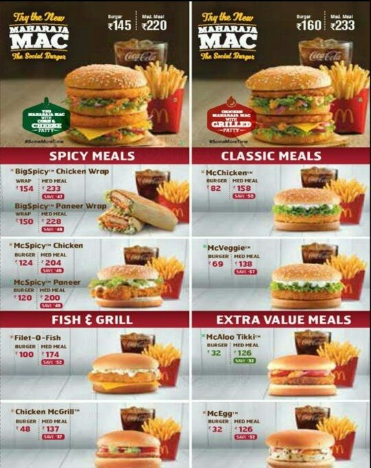 Mc Donalds India Menu